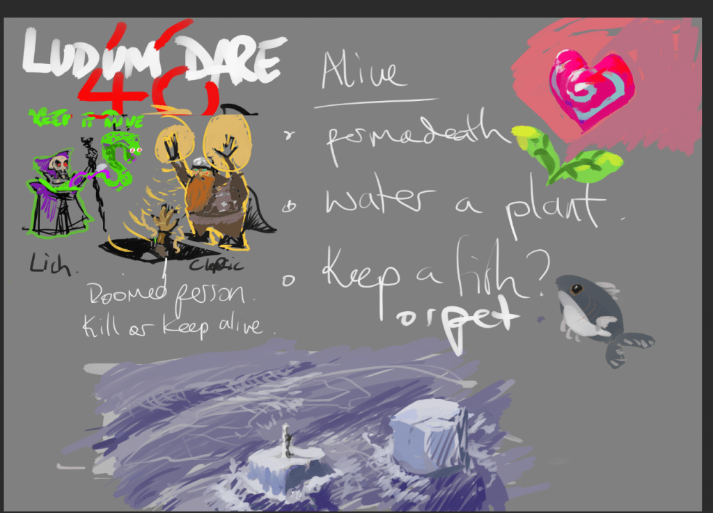 Ludum Dare 46 - Keep It Alive - Mind Cauldron game concepts