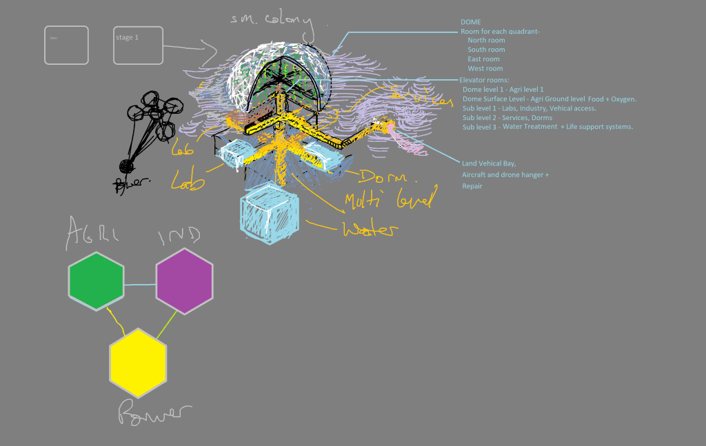 Ludum Dare 46 - Keep It Alive - Mind Cauldron - Concept art in MS Paint with breakdown of areas for figuring out rooms layout and connections. #ldjam46 #gamejam